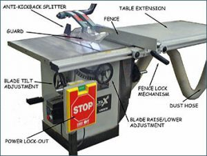 table-saw-safety-tips-300x226-1